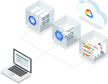 Build your deep learning project quickly on Google Cloud