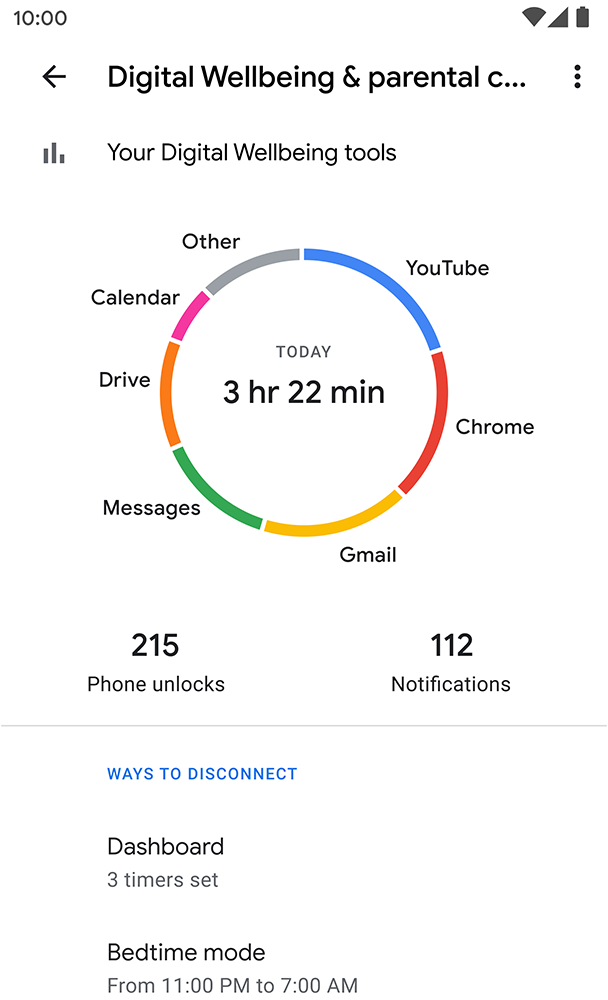 A Google phone screen showing an overview of a user's daily activities.