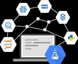 Cloud Datalab   Google Cloud